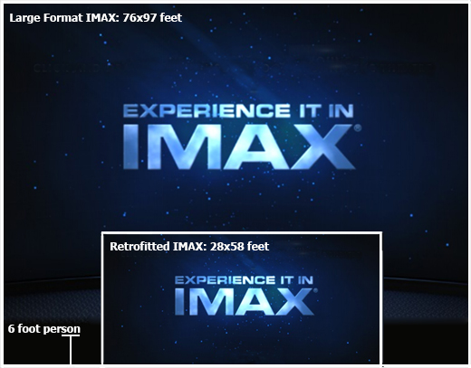 imax-screen-size-w520